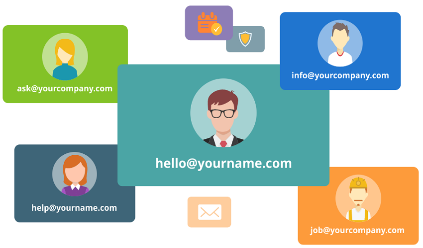 How to Have Your Email Address on Your Own Domain?